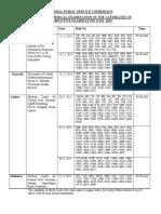 Medical Exam CE 2015 15
