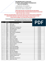 Jadwal Psikotes Surabaya DDP 2018