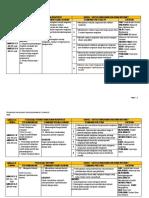 Rancangan Pelajaran Tahunan Tmk Tahun 5, 2018