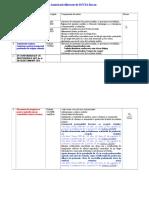 Autorizatii Eliberate de DSVSA Bacau _38279ro (1)