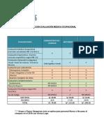 Cotizacion de Examenes Argenper (1)