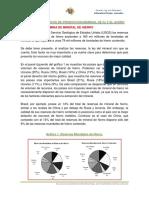 Datos Estadisticos de Produccion Mundial de Fe y El Acero