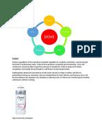 Marketing 5Ps of Dove