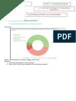 22- Activité 3- L a  participation  non conventionelle.pdf