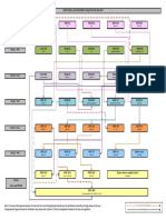 Undergraduate Industrial Engineering Concordia University Course Flowchart