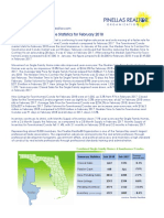 Pinellas County Real Estate Statistics for February 2018