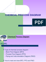 Cheg Process Control