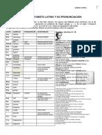 Alfabeto, pronunciación, acento, casos.pdf