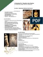 História Da Arte - Resumo (2)