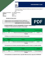1.- CA 076-17-Indicadores Claves de Gestión KPIs