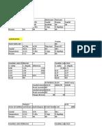 Datos Del DRAC
