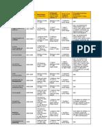 BKF-Nyelvi-vizsga-kovetelmenyek-1.pdf
