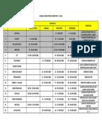 Jadwal Rekrut Semester I Tahun 2018_Update_1519650349_5181.pdf