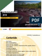 Cuarta encuesta de intención de voto EL TIEMPO - La W de Guarumo - Ecoanalitica