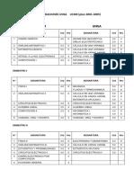 Convalidaciones UNSA Plan 2001-2005