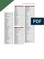 Raspored Digitalnih TV Programa (Usluge Ugovorene Od 05.03.2018)_SVE REGIJE