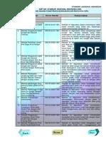 STANDAR_NASIONAL_INDONESIA_DAFTAR_STANDA.pdf