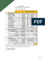 Formulir 4.1 - TKDN PLTM