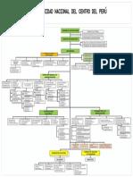 organigrama_UNCP.pdf