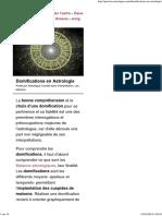 Domifications en Astrologie - Analyse