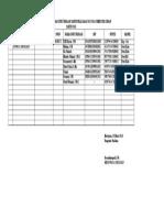 Form Data Binaan Sdn Sungai Batang 2 Tahun 2018