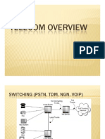 Telecom Overview Part 1a