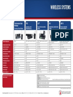 EMEA_wireless_microphones_overview.pdf