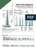 Famous Building_world Skyscraper a. 07