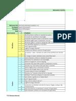 Informatica Codereview Checklist
