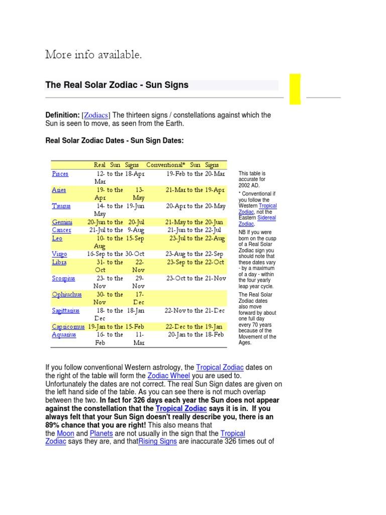 Astrology Hidden | Astrological Sign | Zodiac