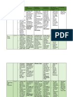 tws assessment plan1