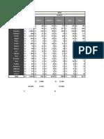 Caso Liberty 1-Excel-Tipo de Cliente