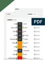 Resultados Fecha 10 Liga Colombia 2018