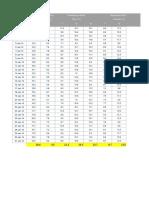 Datos Rossel Alarcon Nuevo