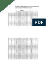 Lampiran 7 tabulasi