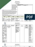 Planificación de Unidad 1 1ºmedio Quimica 2018