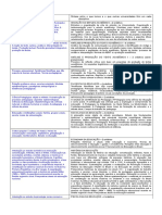 proposta de ementario.doc