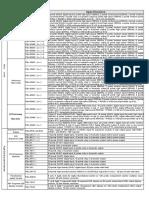 FBsModelList.pdf