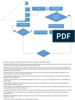 Explicación de Cada ROL en El Desarrollo Del Equipo Comprometido Con El Proyecto y La Participación de Todos