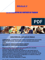 Bolilla IV- Requisitos Del Contrato de Trabajo