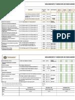 Cssma-ma-10 Ver 01 Matriz de Seguimiento y Medicion de Indicadores