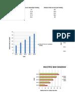 Assignment 2( Bar Graph)