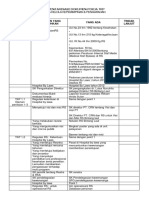 Pars Tkp Inventarisasi Dokumen Pokja Tkp