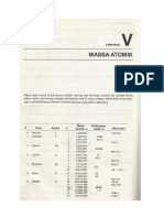 Tabel Massa Atom (Sumber Beiser)2