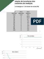 Interpretação de incertezas dos Instrumentos de medição(metrologia)