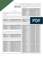 Resultado Câmara João Pessoa 2012