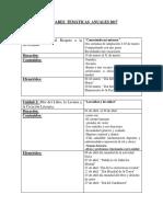 UNIDADES  TEMÁTICAS  ANUALES 2017 PETIT PRINC(1).docx
