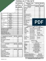 Lista Tel 17 Bda Inf Sl Atualizada Em 07 Jul 2017