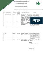 1.1.1.5 Analisi Hasil SMD Dan MMD