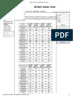 BITSAT Cut Off Scores 2012-15